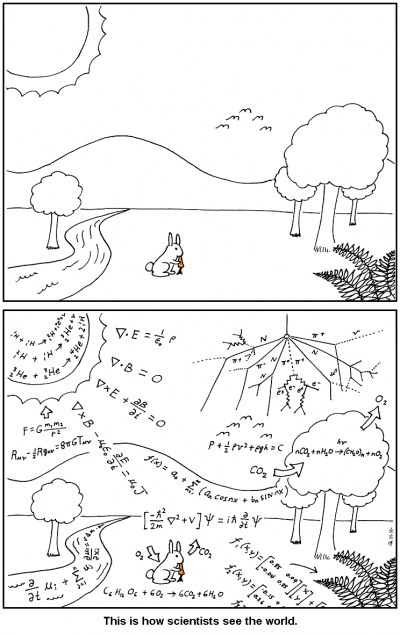 Abstruse Goose All I see are equations