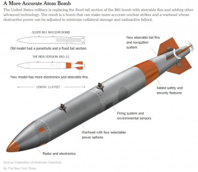 B61-12 Diagram. Modernizes Nuclear Weapons, 'Smaller' Leaves Some Uneasy - The New York Times - Google Chrome 1122016 100707 AM