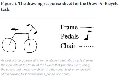 Draw a Bicycle Figure 1