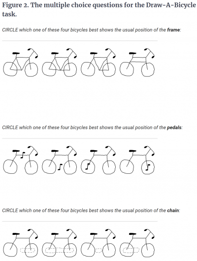 Draw a Bicycle Figure 2