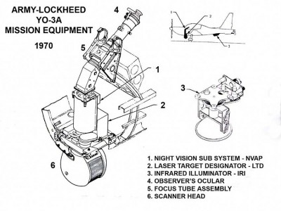 Lockheed YO-3A Mission Equipment