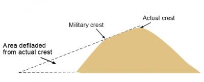 Military Crest