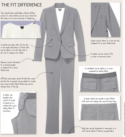 Tailoring is the Secret of the Well-Dressed