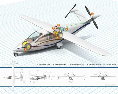 Vapor Airplane